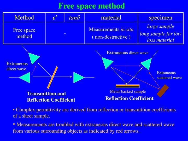 Free space method