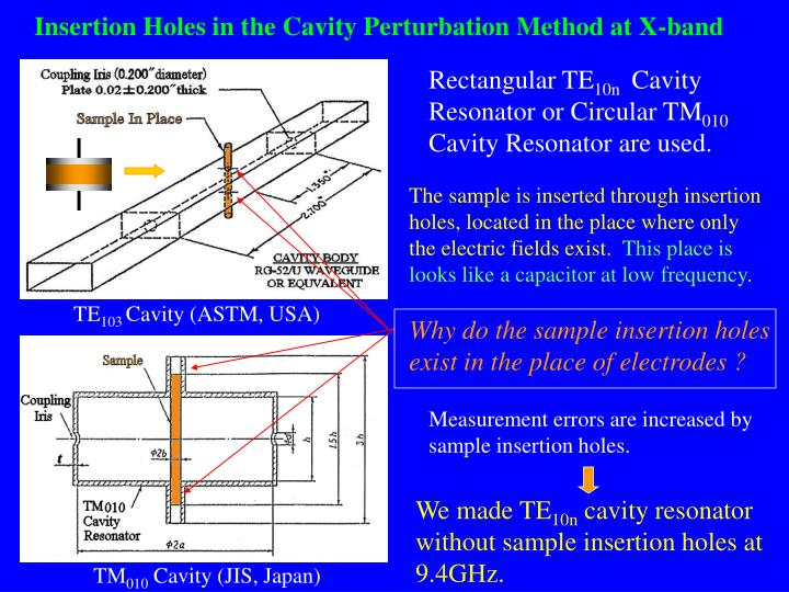 Insertion Holes in the Cavity Perturbation Method at X-band