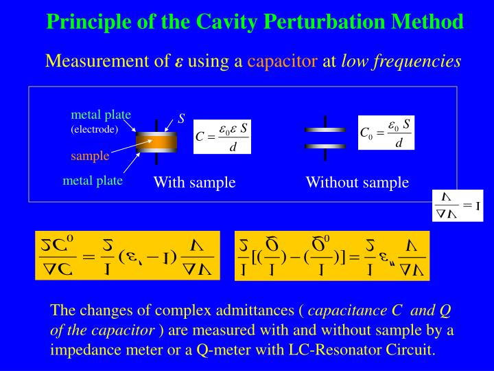 Principle of the Cavity Perturbation Method