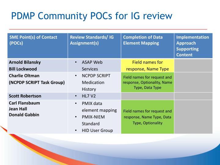 PDMP Community POCs for IG review