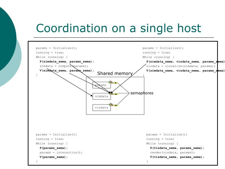Coordination on a single host