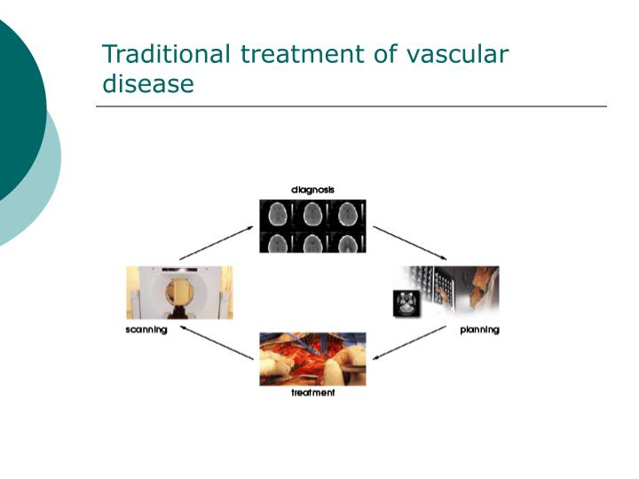 Traditional treatment of vascular disease