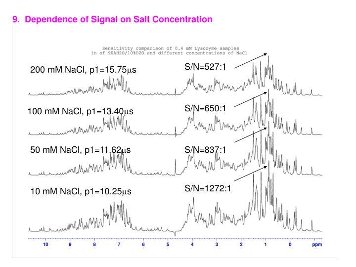 9. Dependence of Signal on Salt Concentration