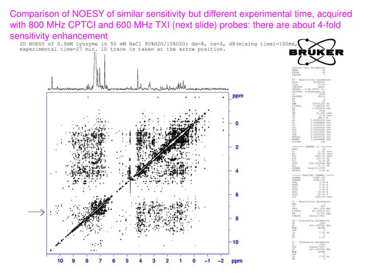 Comparison of NOESY of similar sensitivity but different experimental time, acquired