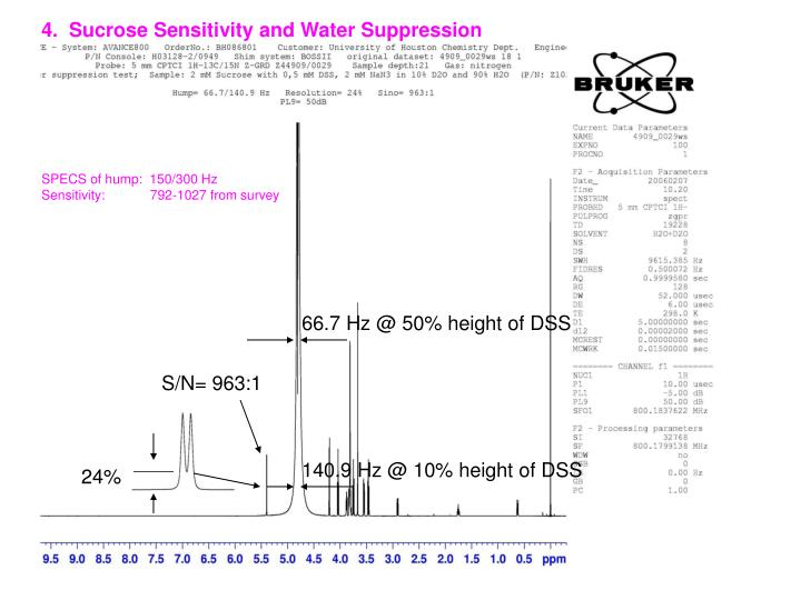 4.  Sucrose Sensitivity and Water Suppression