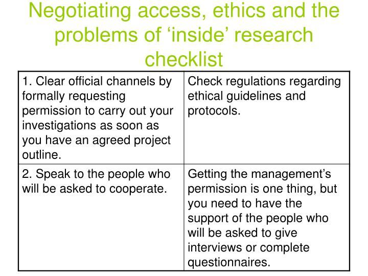 Negotiating access, ethics and the problems of 'inside' research checklist