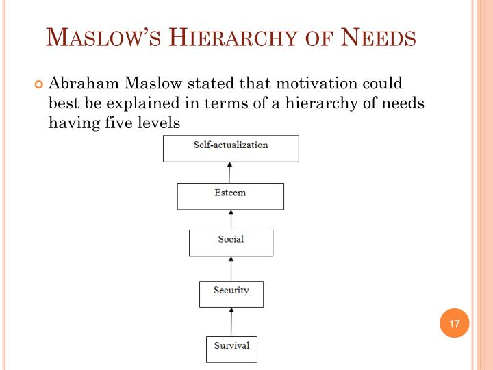 maslows hierarchy of needs 5 levels essay Maslow's hierarchy of needs theory print maslows hierarchy of needs is a theory in the hierarchy level of need moves upward as soon as the previous level of.
