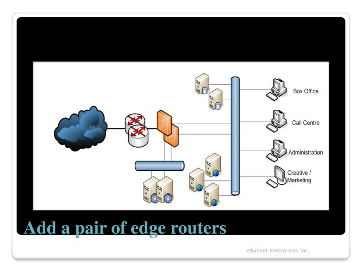 Add a pair of edge routers