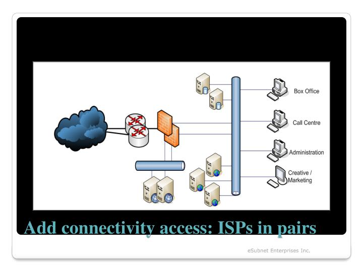 Add connectivity access: ISPs in pairs