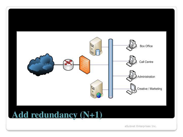 Add redundancy (N+1)