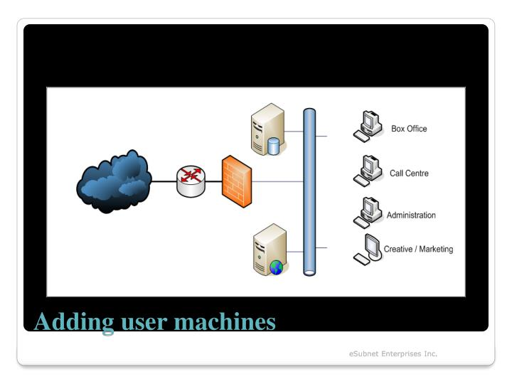 Adding user machines