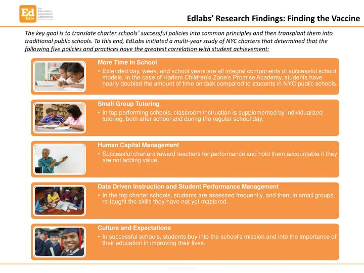 Edlabs' Research Findings: Finding the Vaccine