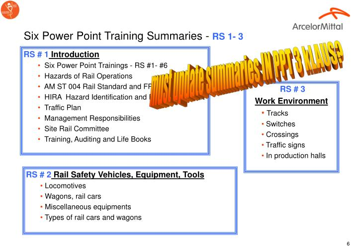Six Power Point Training Summaries -