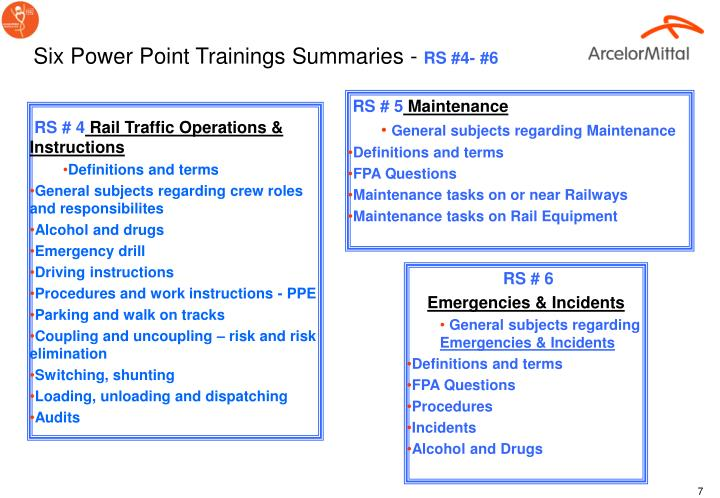 Six Power Point Trainings Summaries -