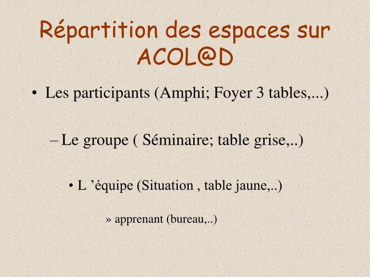 Répartition des espaces sur ACOL@D