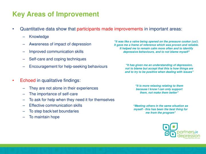Key Areas of Improvement