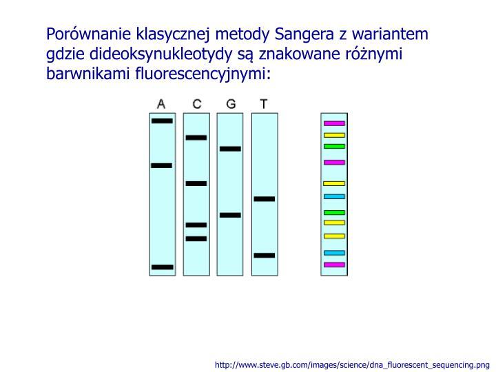 Porównanie klasycznej metody Sangera z wariantem gdzie dideoksynukleotydy są znakowane różnymi barwnikami fluorescencyjnymi: