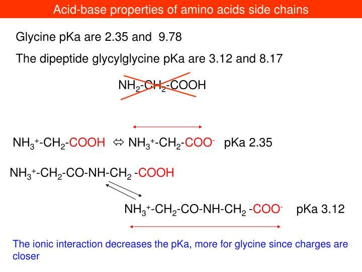 Acid-base properties of amino acids side chains