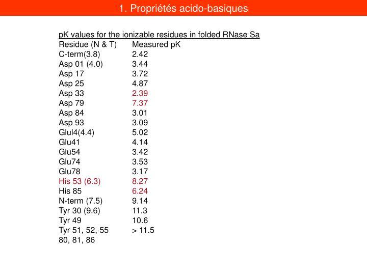 1. Propriétés acido-basiques