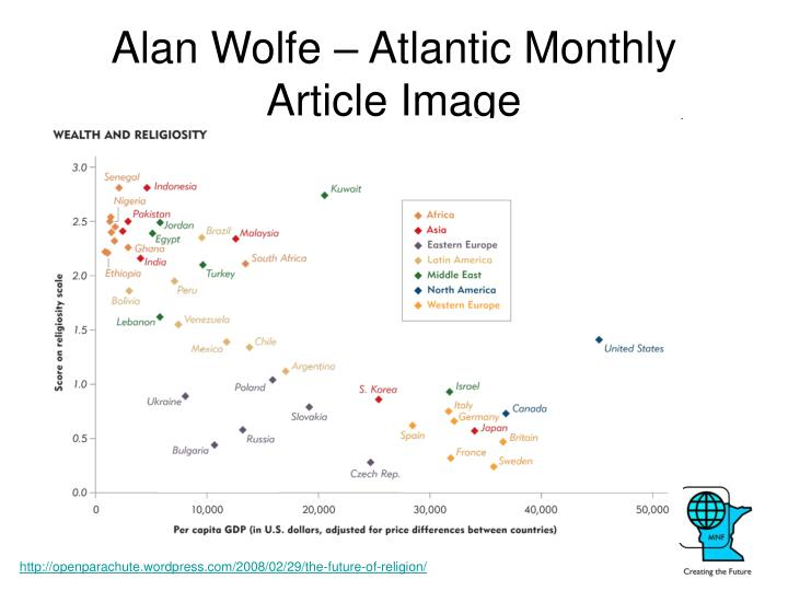 Alan Wolfe – Atlantic Monthly Article Image