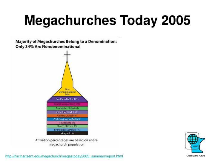 Megachurches Today 2005