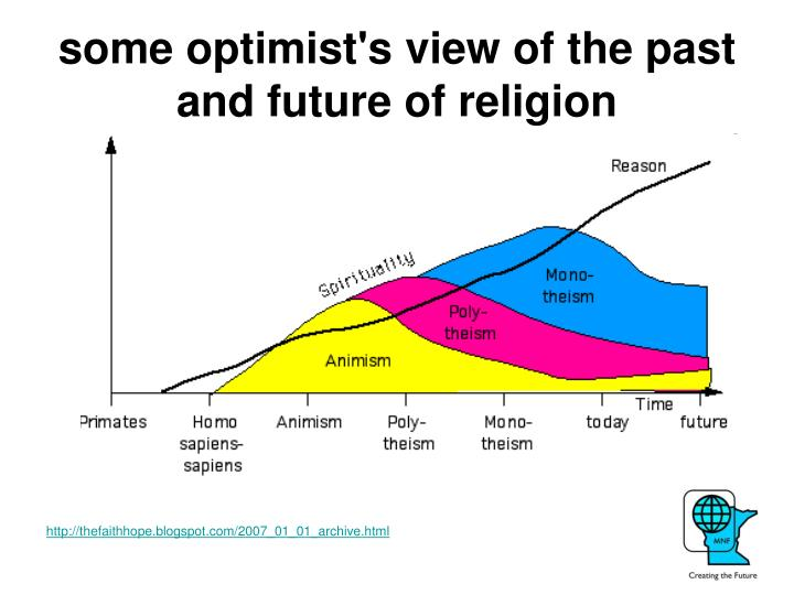 some optimist's view of the past and future of religion