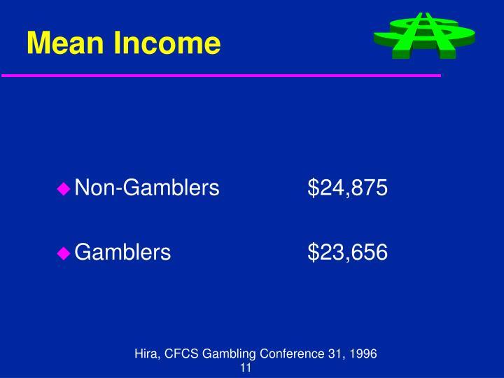Mean Income
