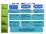 ahima 2011 strategic initiatives