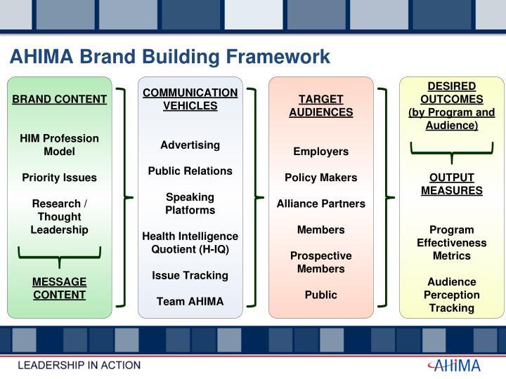 AHIMA Brand Building Framework
