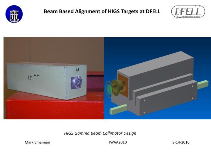 Beam Based Alignment of