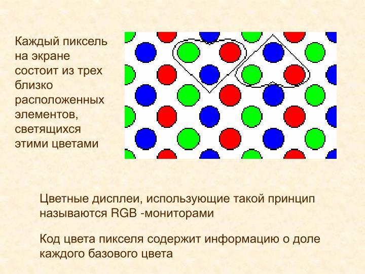 Каждый пиксель на экране состоит из трех близко расположенных  элементов, светящихся этими цветами