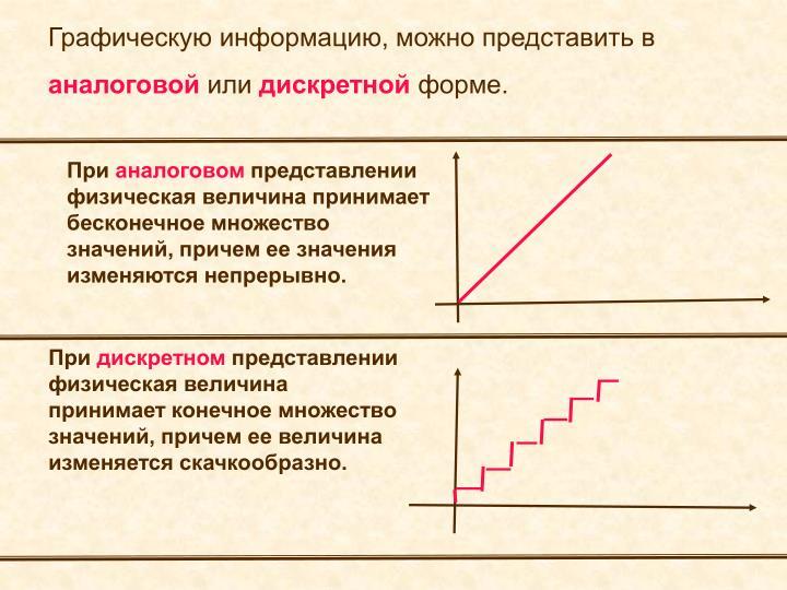 Графическую информацию, можно представить в