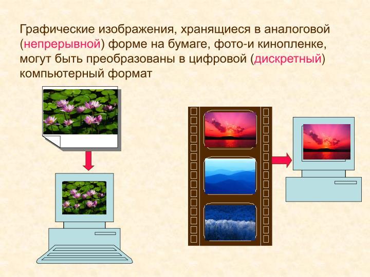 Графические изображения, хранящиеся в аналоговой (
