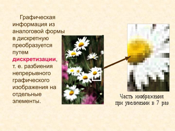 Графическая информация из аналоговой формы в дискретную преобразуется путем