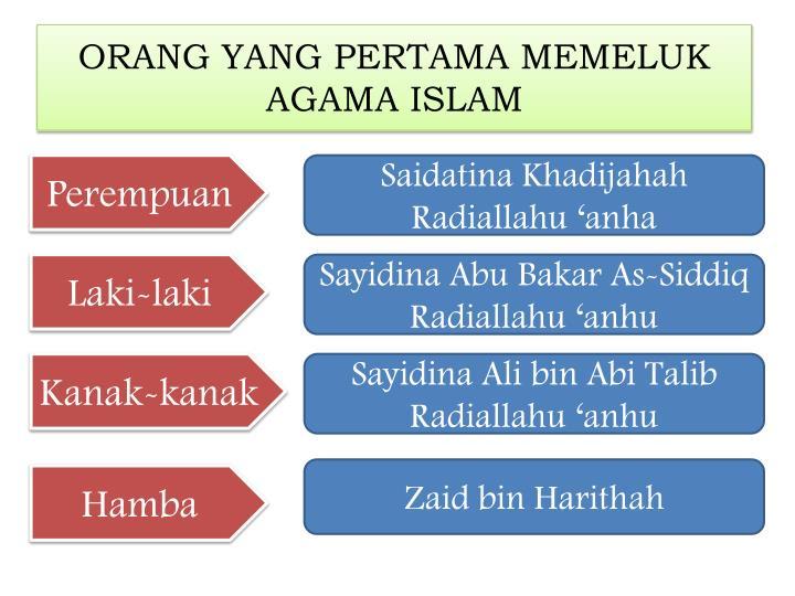 ORANG YANG PERTAMA MEMELUK AGAMA ISLAM