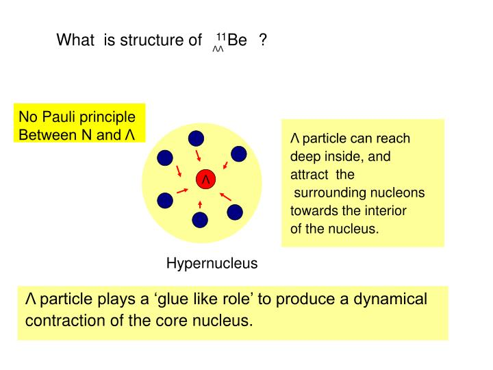 What  is structure of