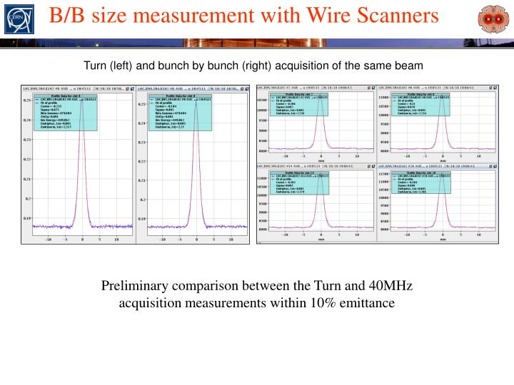 B/B size measurement with Wire Scanners
