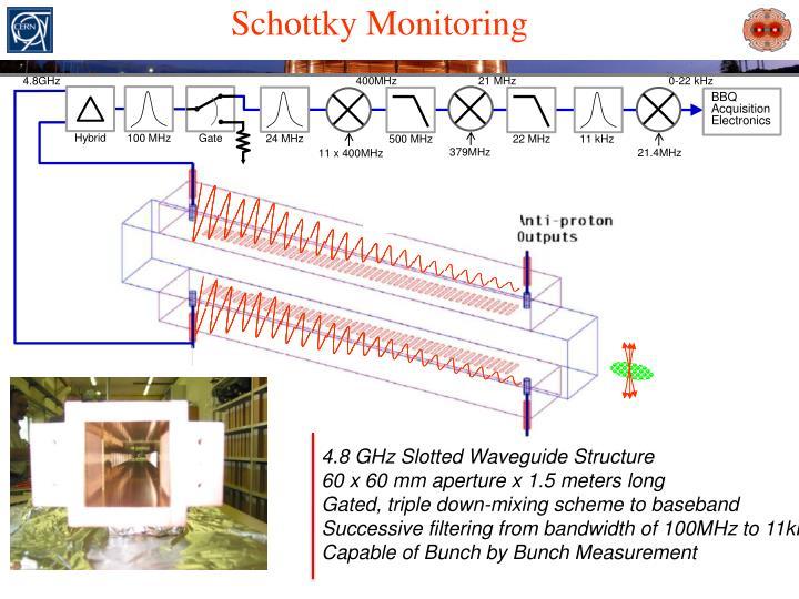 Schottky