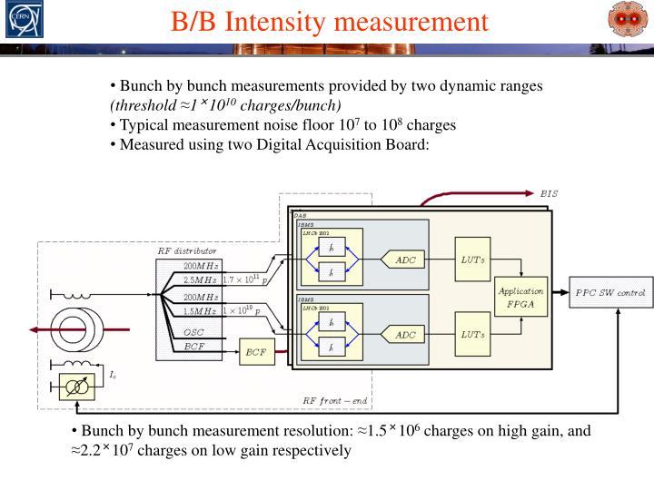 B/B Intensity measurement