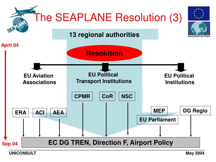 The SEAPLANE Resolution (3)