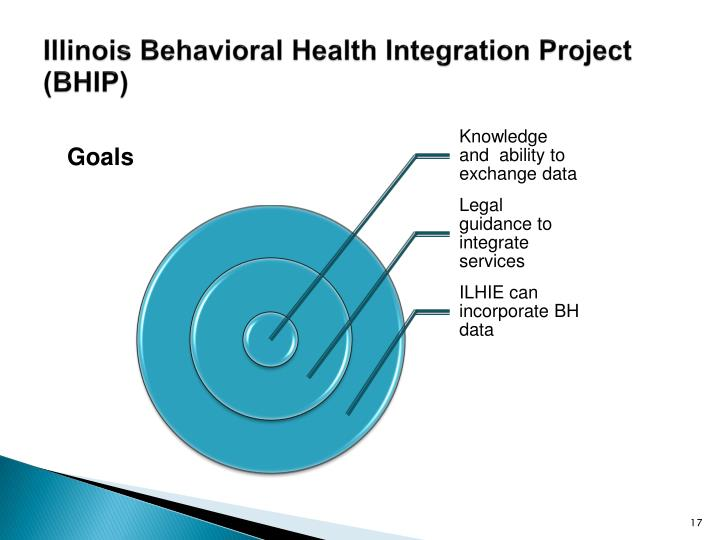Illinois Behavioral Health Integration Project