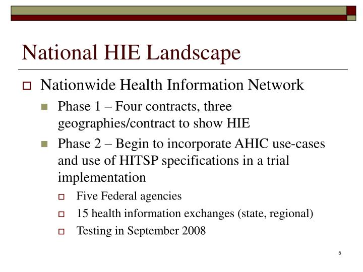 National HIE Landscape