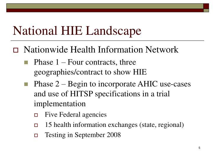National HIE Landscape
