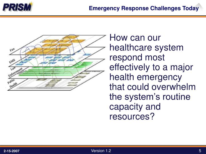 Emergency Response Challenges Today