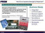 how do we transform emergency response