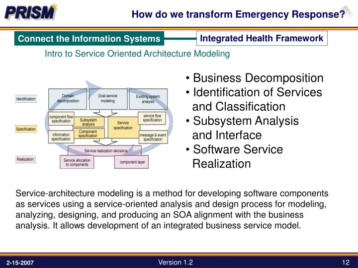 How do we transform Emergency Response?