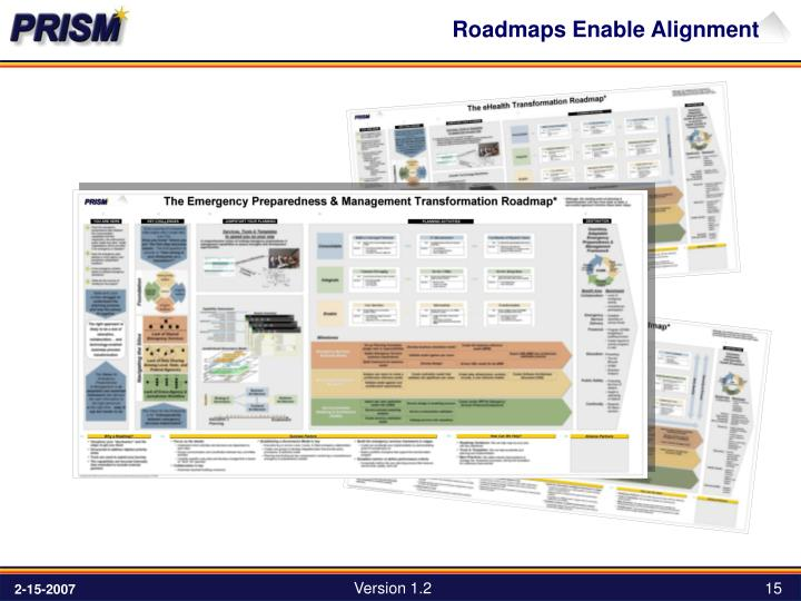 Roadmaps Enable Alignment