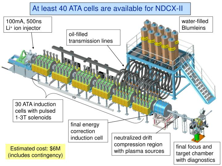 At least 40 ATA cells are available for NDCX-II