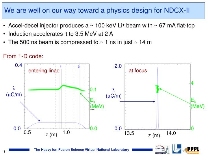 We are well on our way toward a physics design for NDCX-II