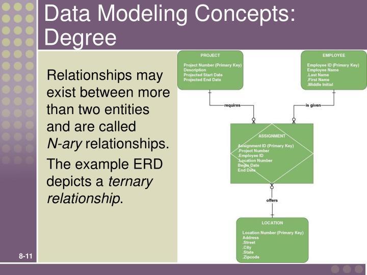 bidirectional relationship synonym